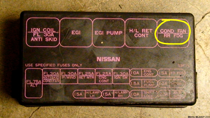Sx s main fuse box diagram wiring images